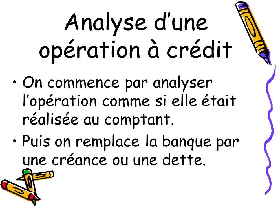 Analyse d'une opération à crédit