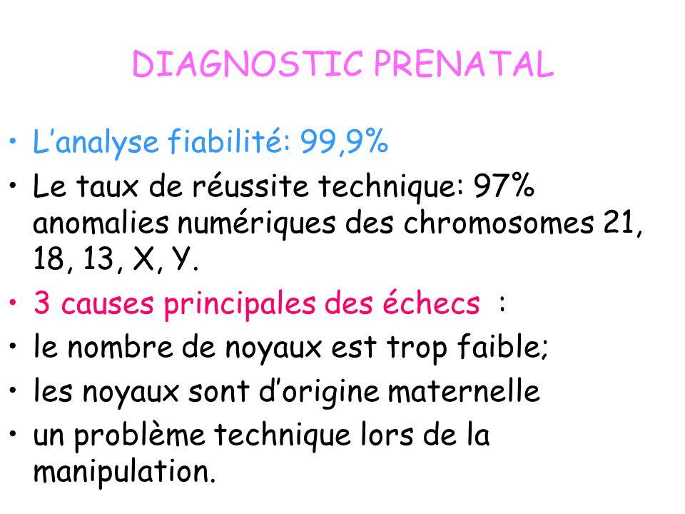DIAGNOSTIC PRENATAL L'analyse fiabilité: 99,9%