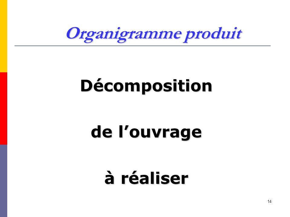 Organigramme produit Décomposition de l'ouvrage à réaliser