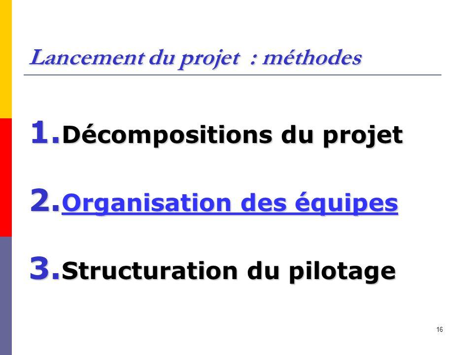 Lancement du projet : méthodes