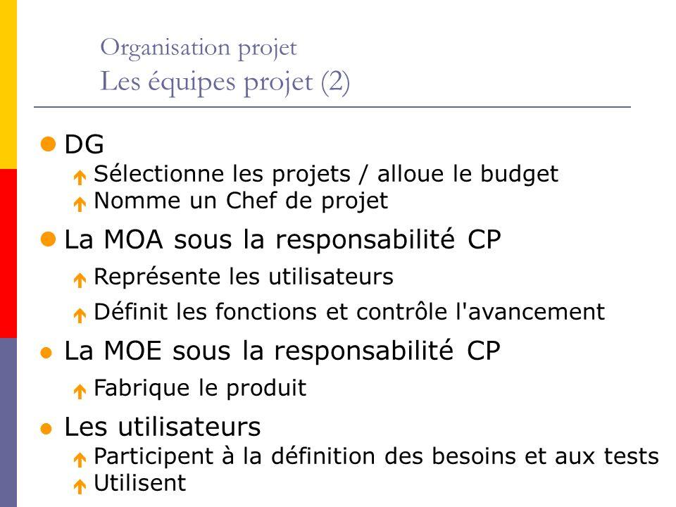 Organisation projet Les équipes projet (2)
