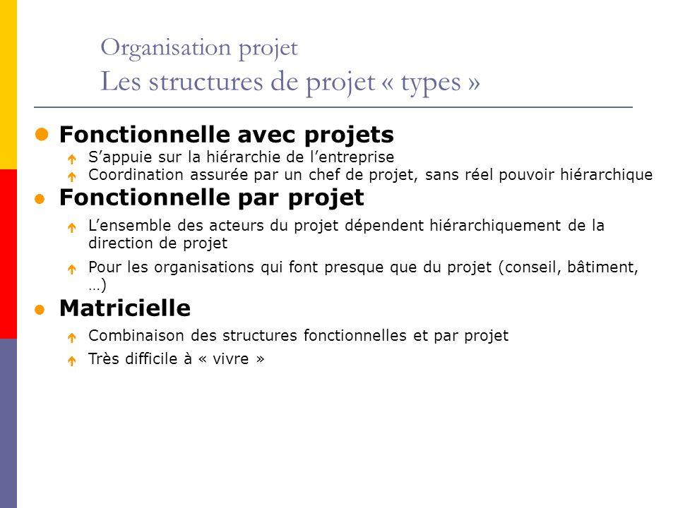Organisation projet Les structures de projet « types »