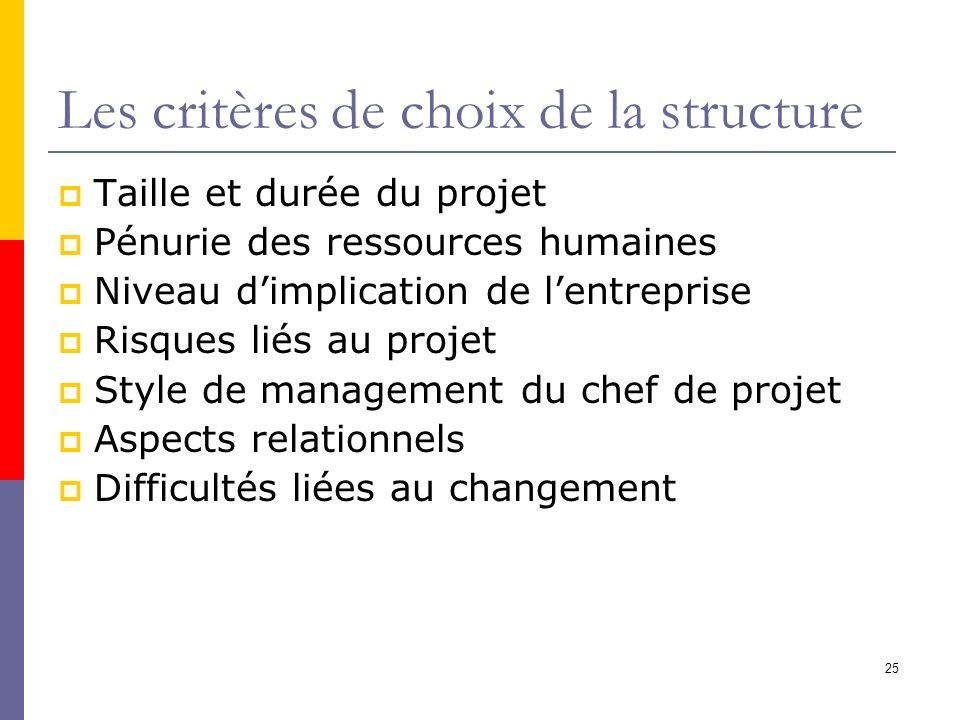 Les critères de choix de la structure