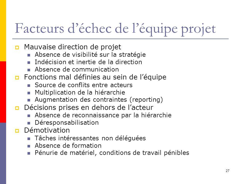 Facteurs d'échec de l'équipe projet