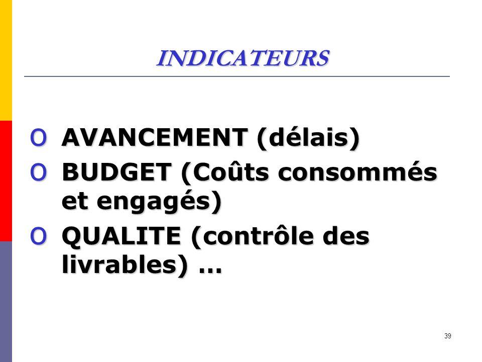 INDICATEURS AVANCEMENT (délais) BUDGET (Coûts consommés et engagés) QUALITE (contrôle des livrables) …