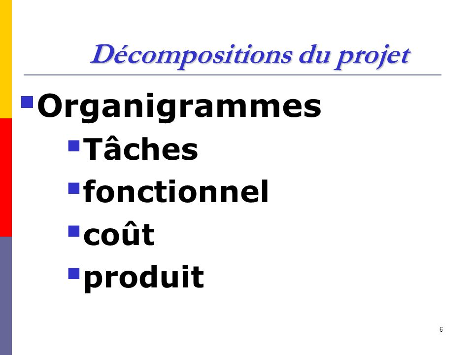 Décompositions du projet