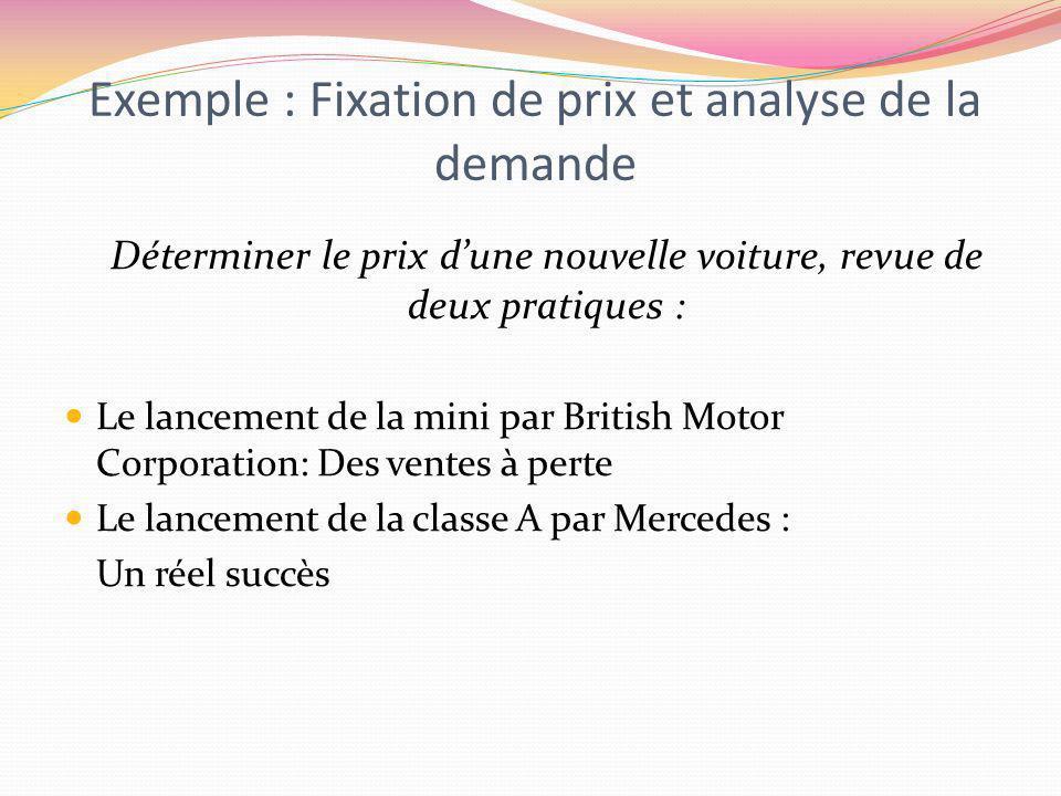Exemple : Fixation de prix et analyse de la demande