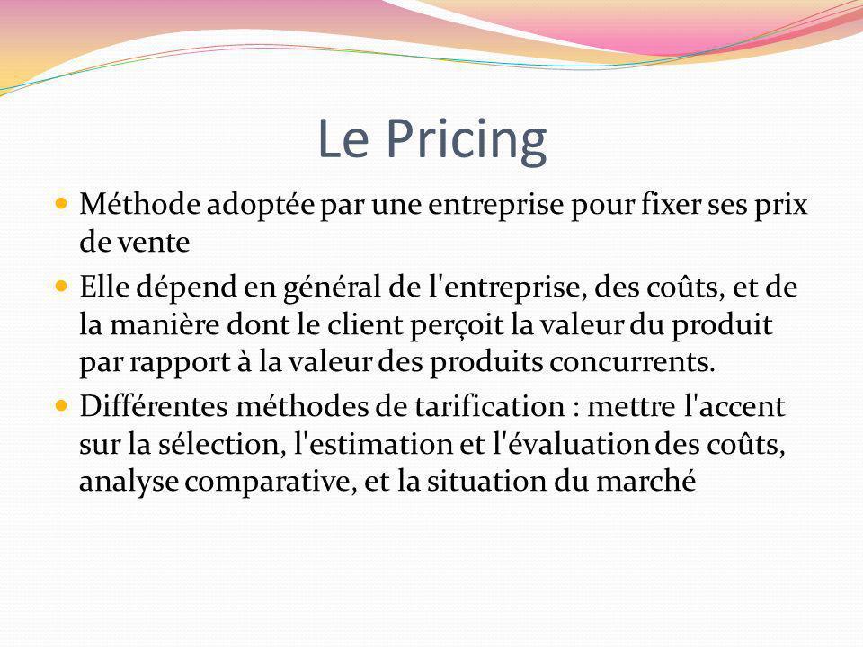 Le Pricing Méthode adoptée par une entreprise pour fixer ses prix de vente.