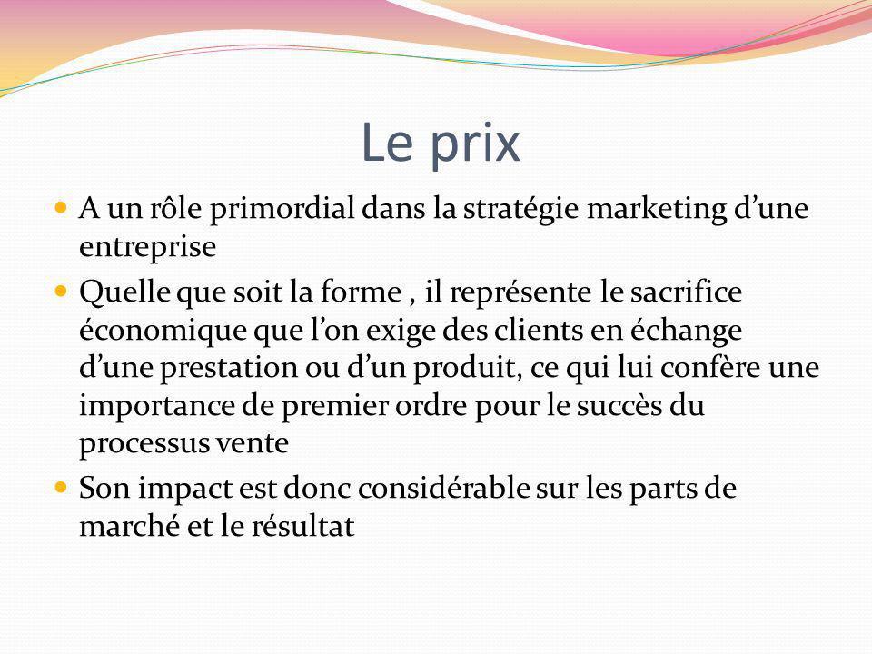 Le prix A un rôle primordial dans la stratégie marketing d'une entreprise.