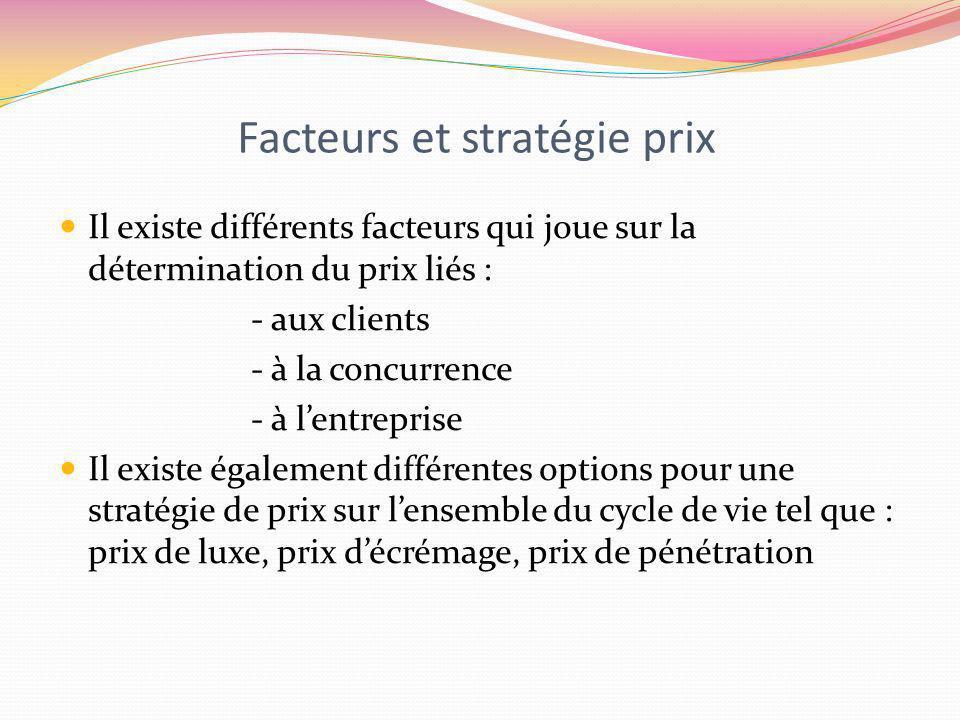 Facteurs et stratégie prix