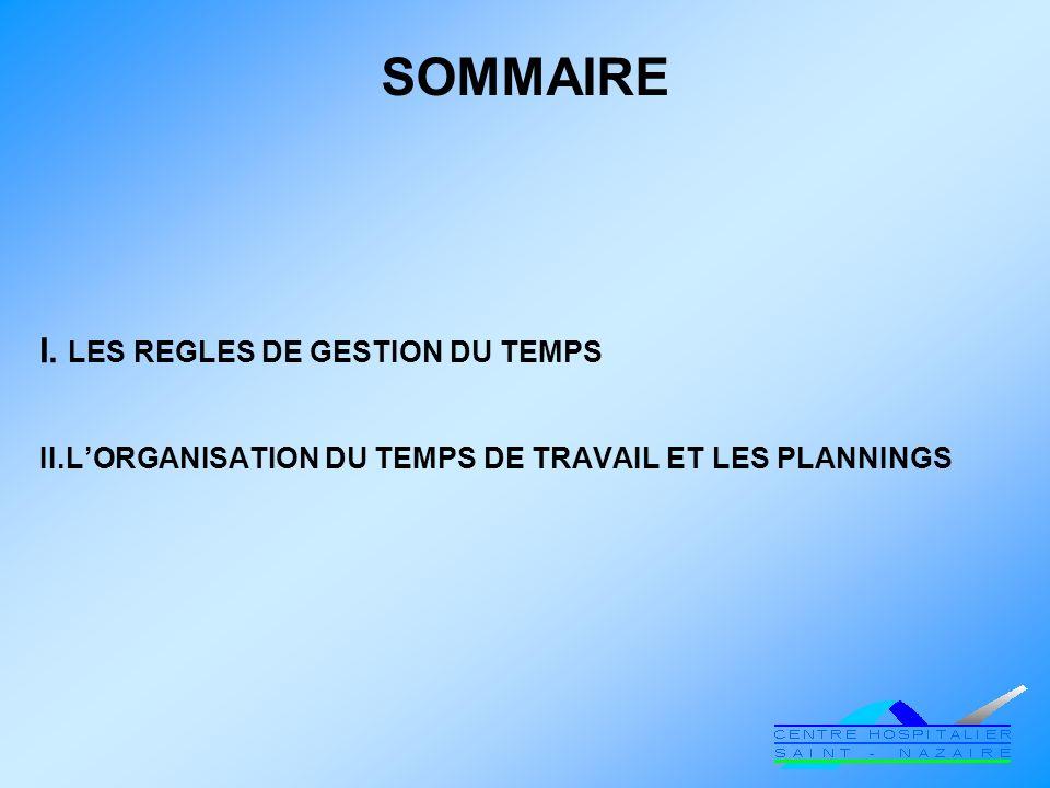 SOMMAIRE I. LES REGLES DE GESTION DU TEMPS II.L'ORGANISATION DU TEMPS DE TRAVAIL ET LES PLANNINGS