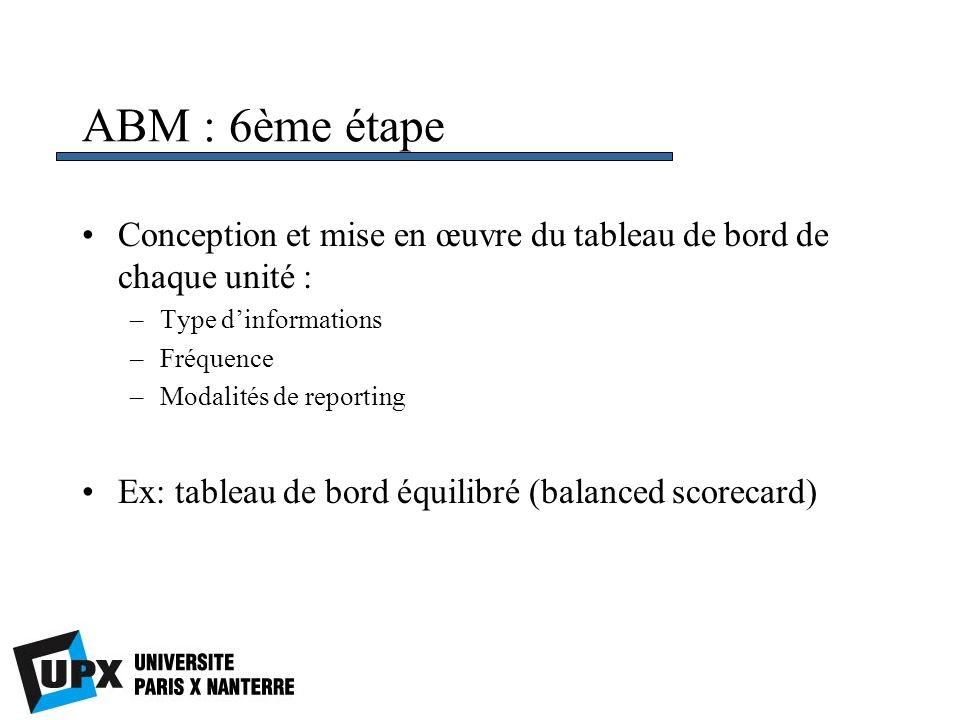 ABM : 6ème étape Conception et mise en œuvre du tableau de bord de chaque unité : Type d'informations.