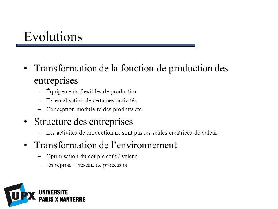 Evolutions Transformation de la fonction de production des entreprises