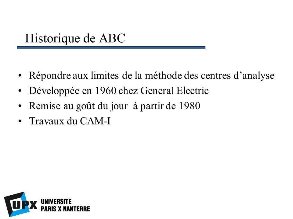 Historique de ABC Répondre aux limites de la méthode des centres d'analyse. Développée en 1960 chez General Electric.