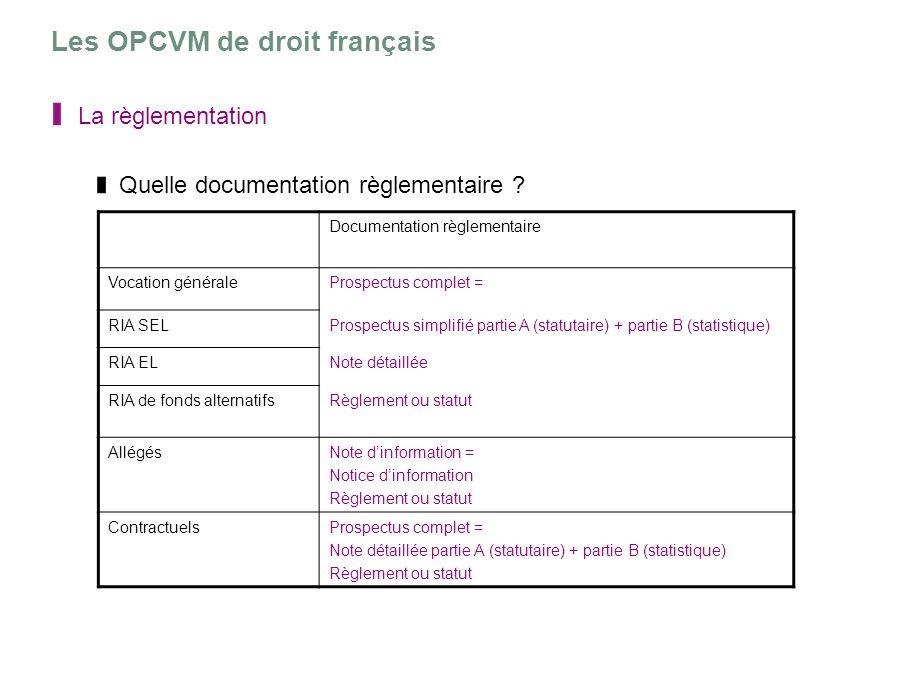 Les OPCVM de droit français