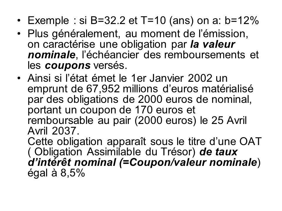 Exemple : si B=32.2 et T=10 (ans) on a: b=12%