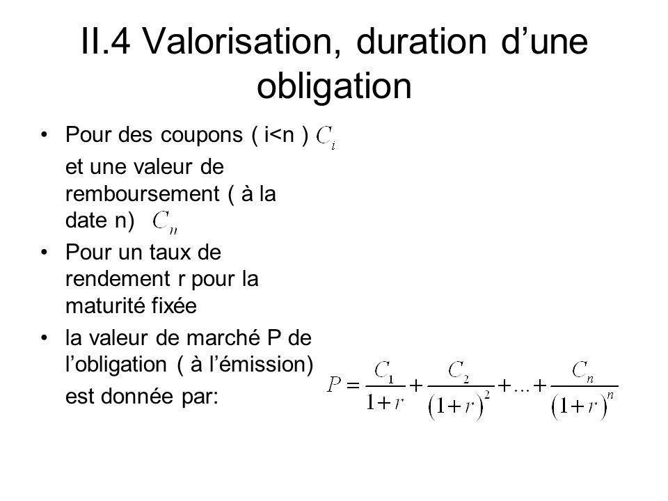 II.4 Valorisation, duration d'une obligation