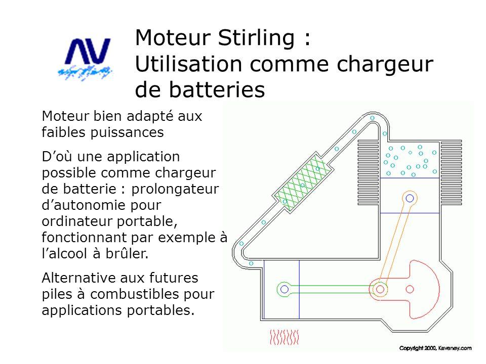Moteur Stirling : Utilisation comme chargeur de batteries