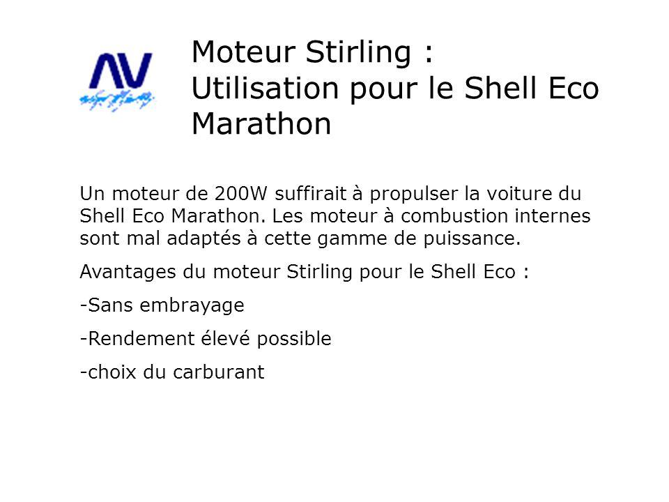 Moteur Stirling : Utilisation pour le Shell Eco Marathon