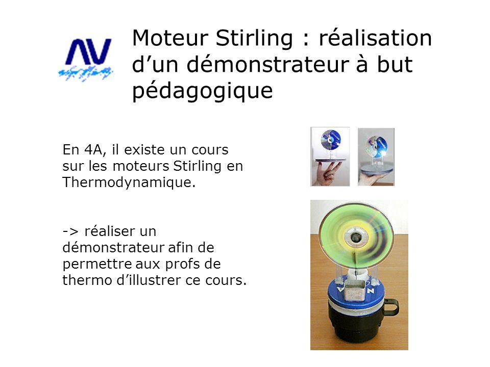 Moteur Stirling : réalisation d'un démonstrateur à but pédagogique