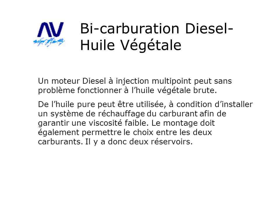 Bi-carburation Diesel-Huile Végétale