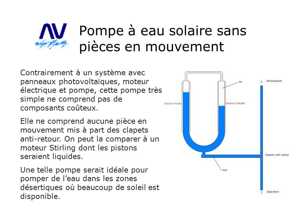 Pompe à eau solaire sans pièces en mouvement