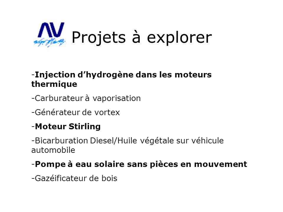 Projets à explorer Injection d'hydrogène dans les moteurs thermique
