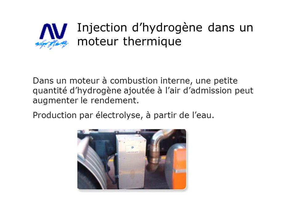 Injection d'hydrogène dans un moteur thermique