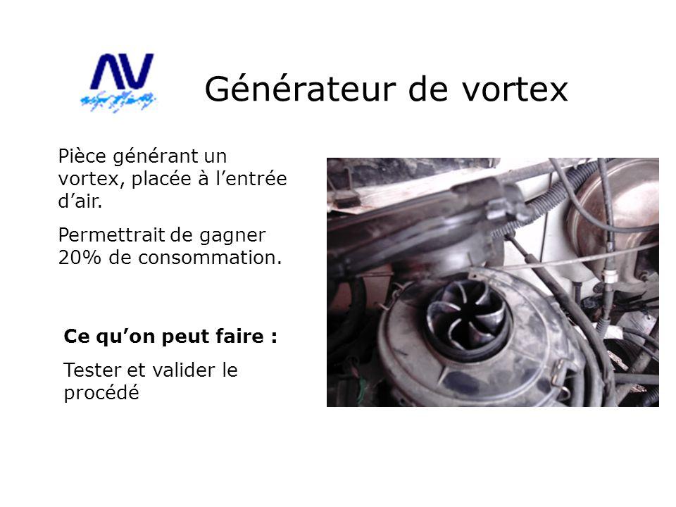 Générateur de vortex Pièce générant un vortex, placée à l'entrée d'air. Permettrait de gagner 20% de consommation.