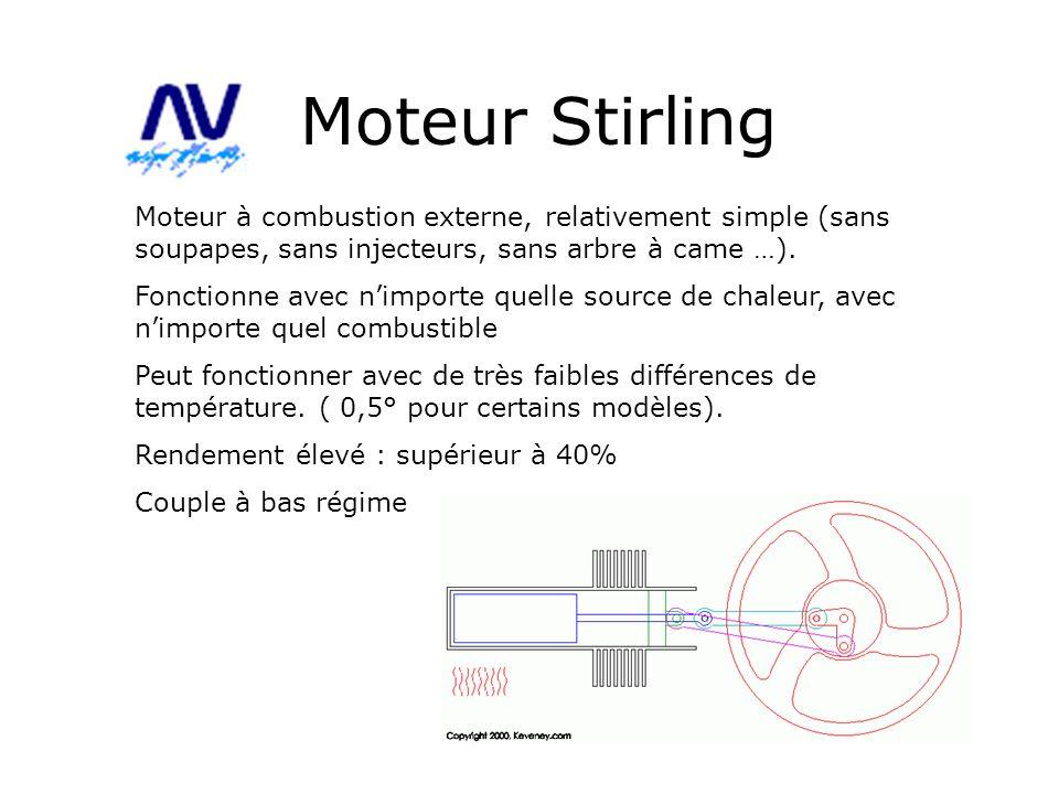 Moteur Stirling Moteur à combustion externe, relativement simple (sans soupapes, sans injecteurs, sans arbre à came …).