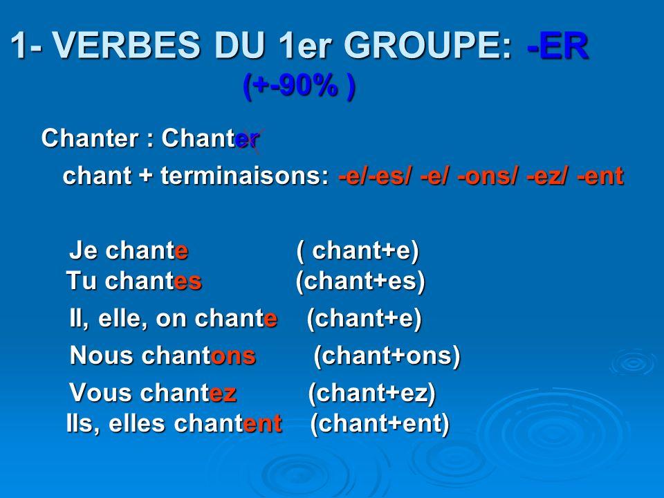 1- VERBES DU 1er GROUPE: -ER (+-90% )