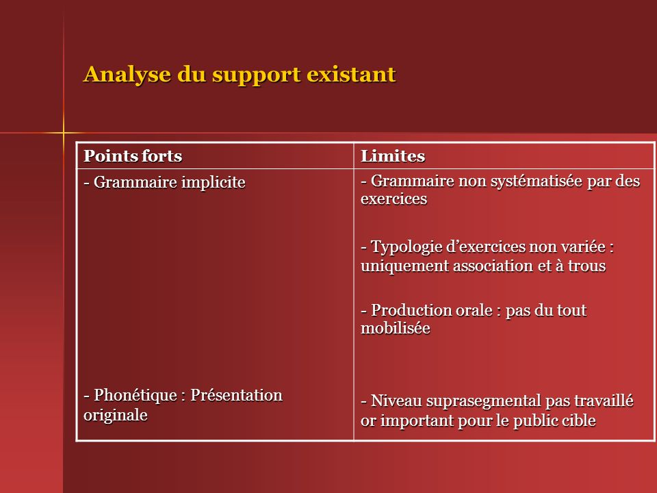 Analyse du support existant