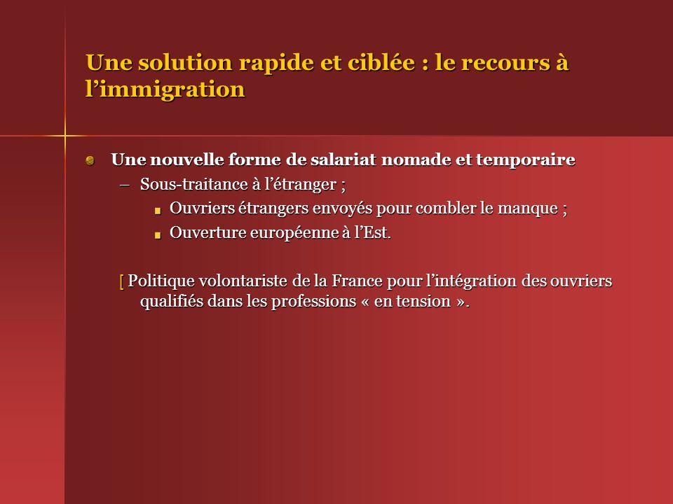 Une solution rapide et ciblée : le recours à l'immigration