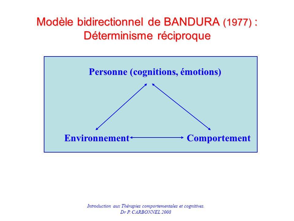 Modèle bidirectionnel de BANDURA (1977) : Déterminisme réciproque