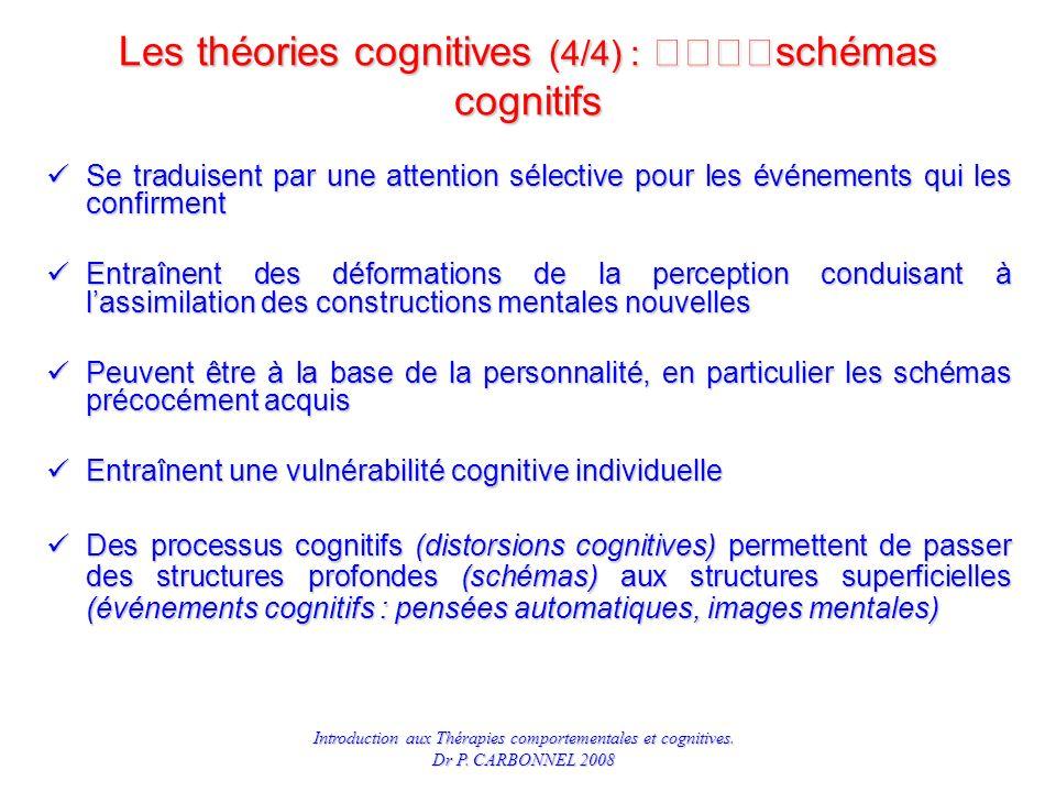 Les théories cognitives (4/4) : schémas cognitifs