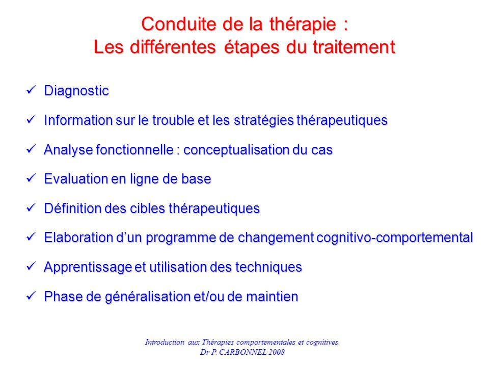 Conduite de la thérapie : Les différentes étapes du traitement
