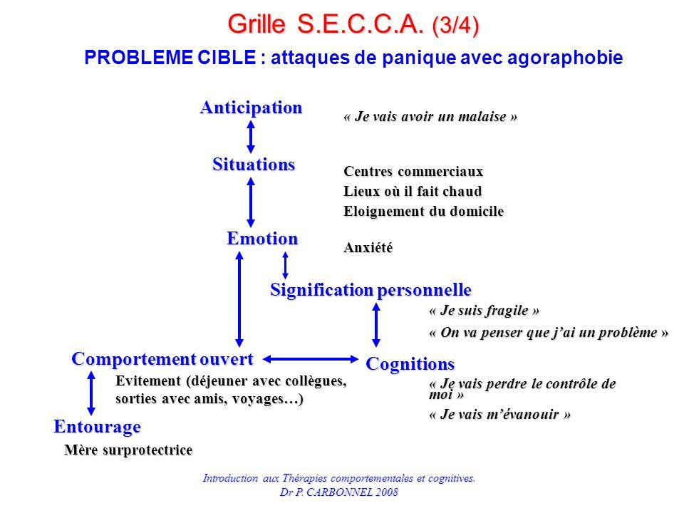 Grille S.E.C.C.A. (3/4) PROBLEME CIBLE : attaques de panique avec agoraphobie. Anticipation. « Je vais avoir un malaise »