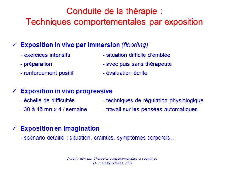 Conduite de la thérapie : Techniques comportementales par exposition