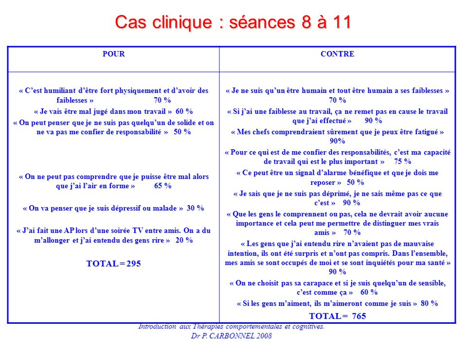 Cas clinique : séances 8 à 11