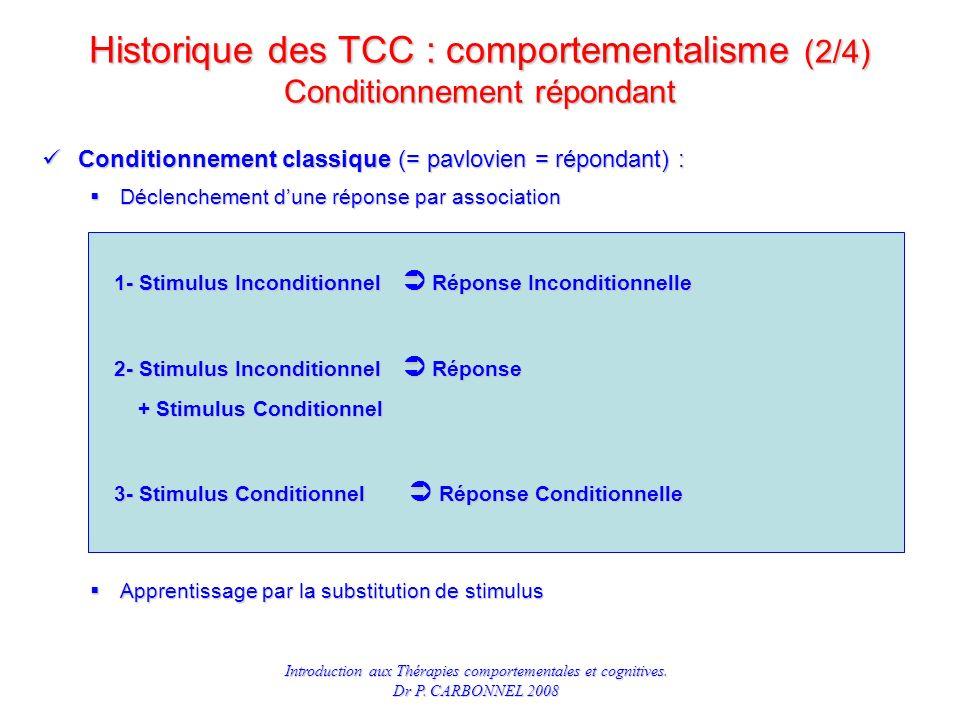 Historique des TCC : comportementalisme (2/4) Conditionnement répondant