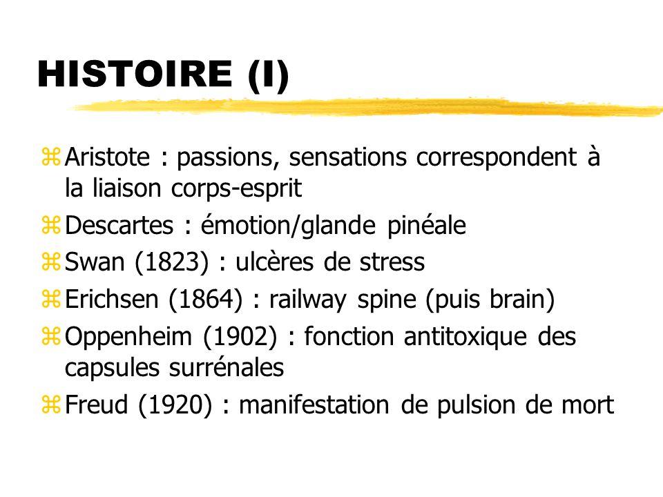 HISTOIRE (I) Aristote : passions, sensations correspondent à la liaison corps-esprit. Descartes : émotion/glande pinéale.