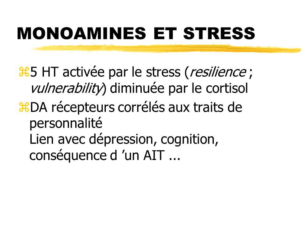 MONOAMINES ET STRESS5 HT activée par le stress (resilience ; vulnerability) diminuée par le cortisol.