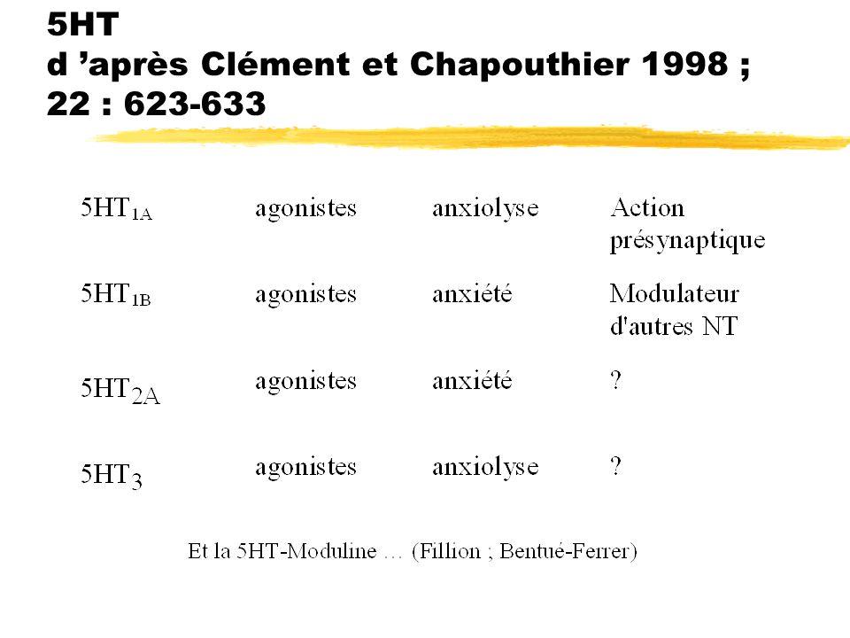 5HT d 'après Clément et Chapouthier 1998 ; 22 : 623-633