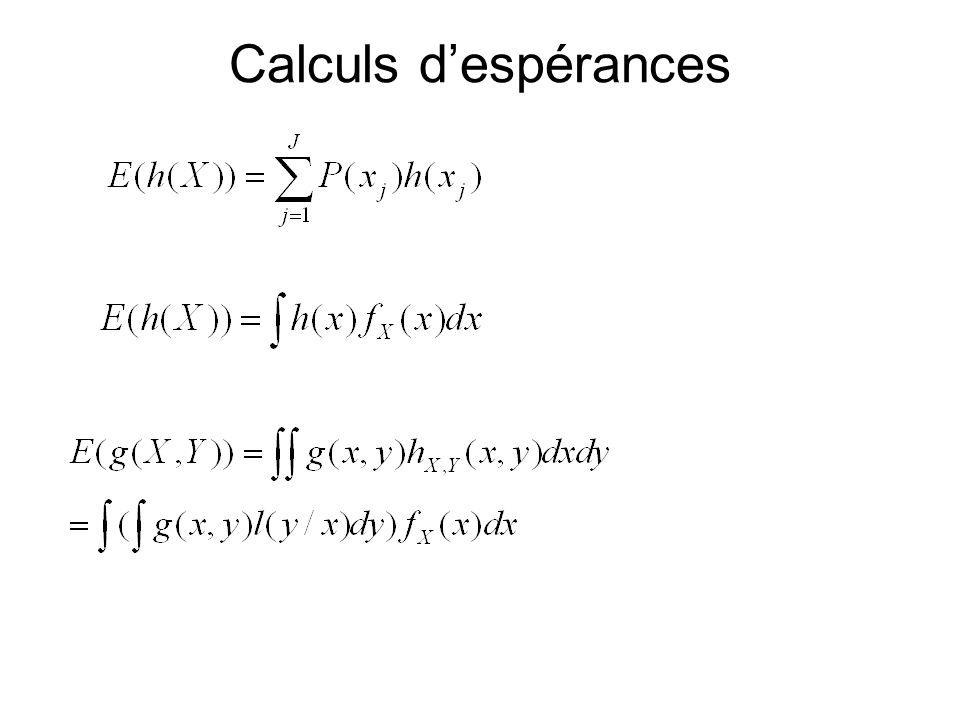 Calculs d'espérances