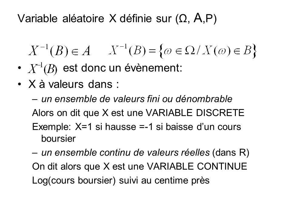 Variable aléatoire X définie sur (Ω, A,P)