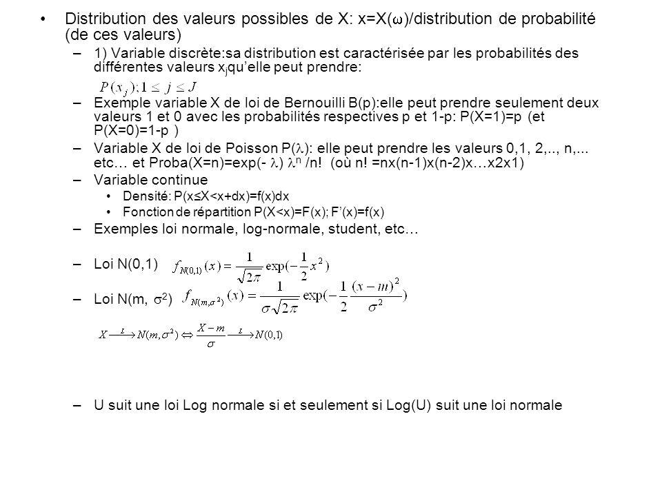 Distribution des valeurs possibles de X: x=X()/distribution de probabilité (de ces valeurs)