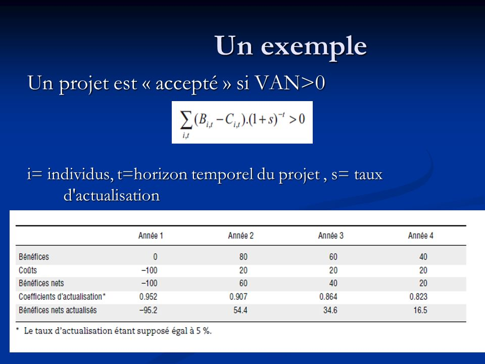 Un exemple Un projet est « accepté » si VAN>0