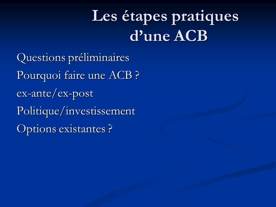 Les étapes pratiques d'une ACB