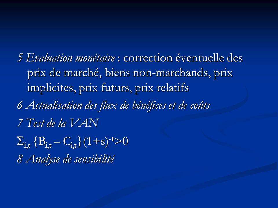 5 Evaluation monétaire : correction éventuelle des prix de marché, biens non-marchands, prix implicites, prix futurs, prix relatifs