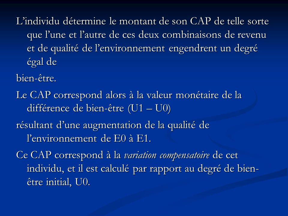 L'individu détermine le montant de son CAP de telle sorte que l'une et l'autre de ces deux combinaisons de revenu et de qualité de l'environnement engendrent un degré égal de